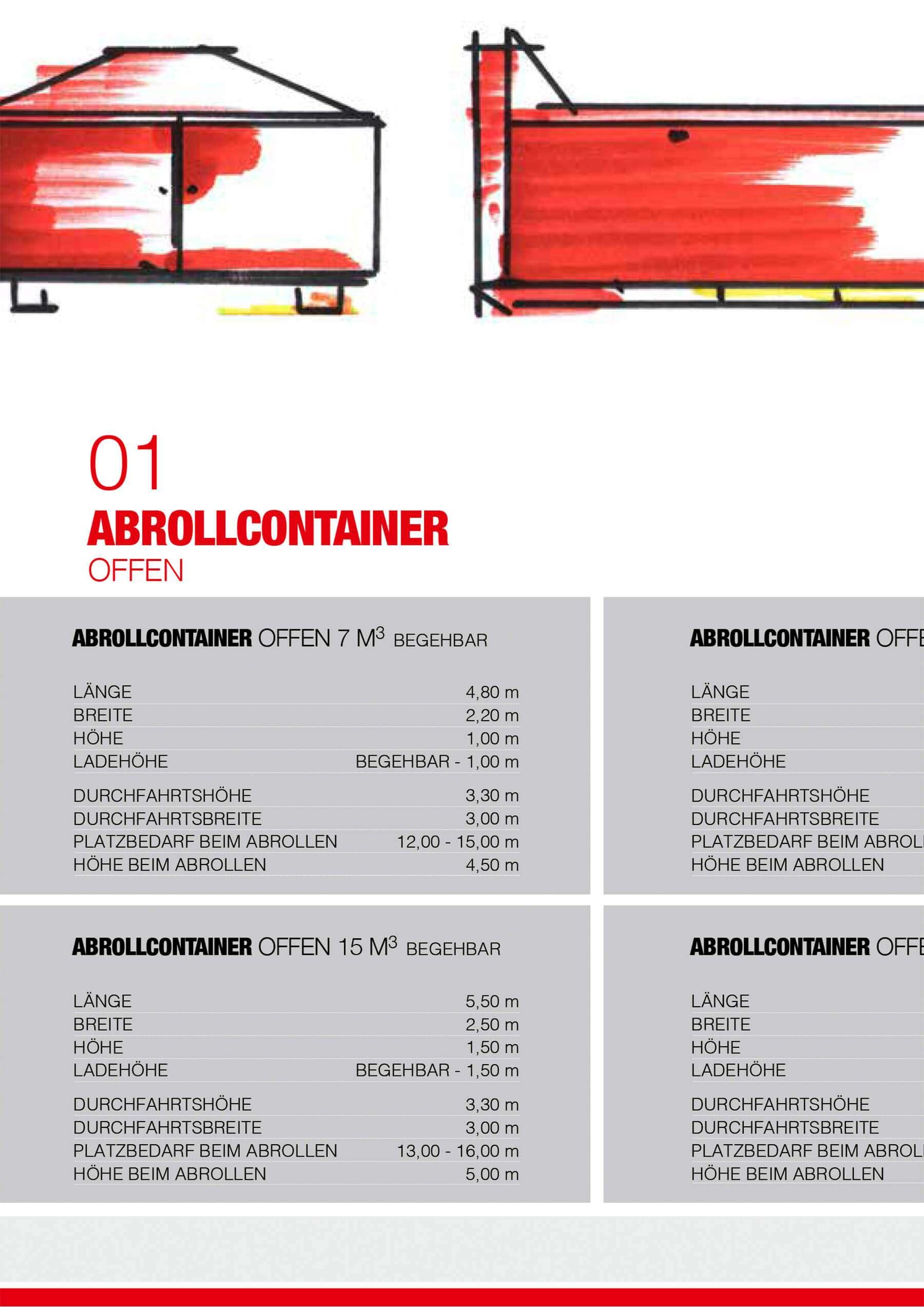 Schutt Karl |Datenblatt Container